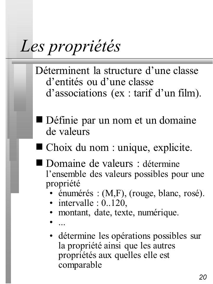 Les propriétés Déterminent la structure d'une classe d'entités ou d'une classe d'associations (ex : tarif d'un film).
