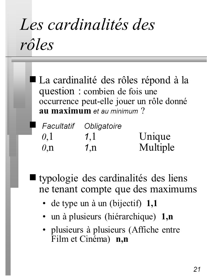 Les cardinalités des rôles