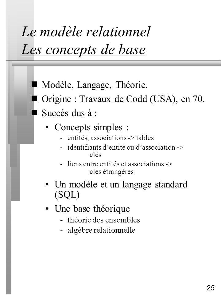 Le modèle relationnel Les concepts de base