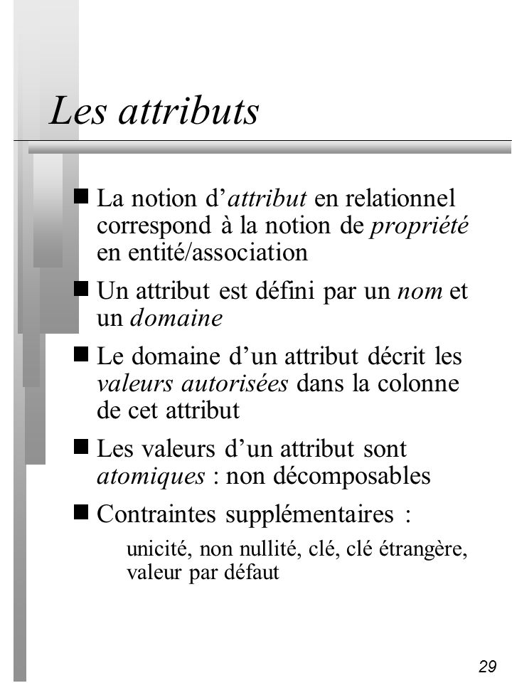 Les attributs La notion d'attribut en relationnel correspond à la notion de propriété en entité/association.