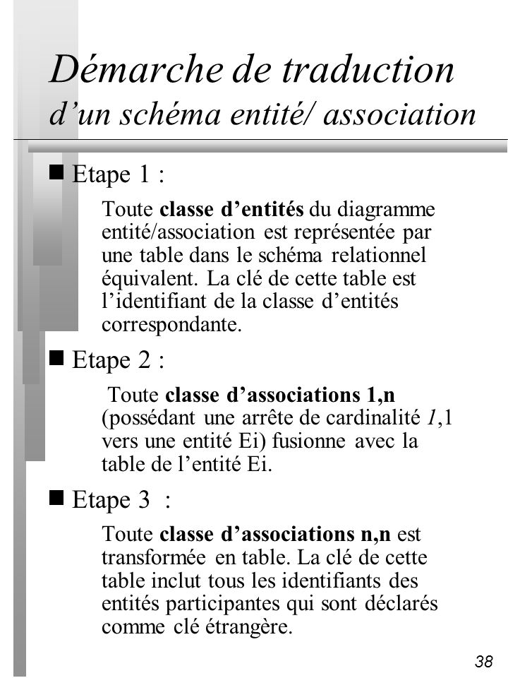 Démarche de traduction d'un schéma entité/ association