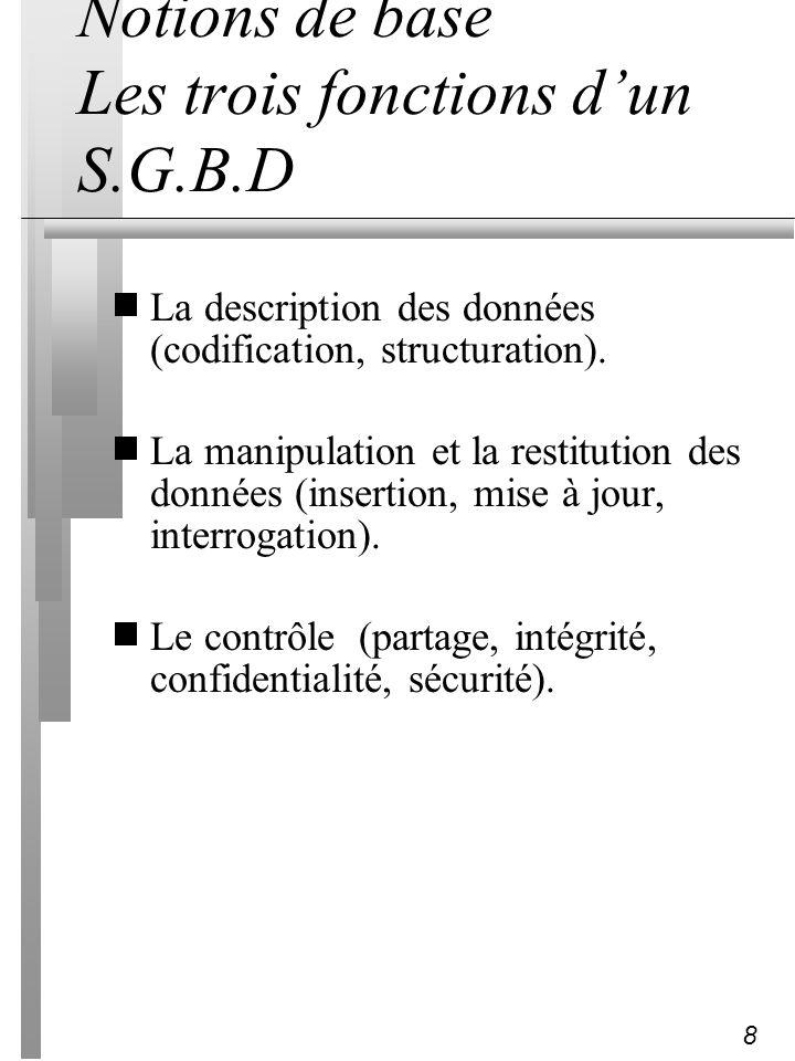 Notions de base Les trois fonctions d'un S.G.B.D