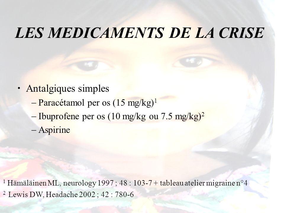 LES MEDICAMENTS DE LA CRISE