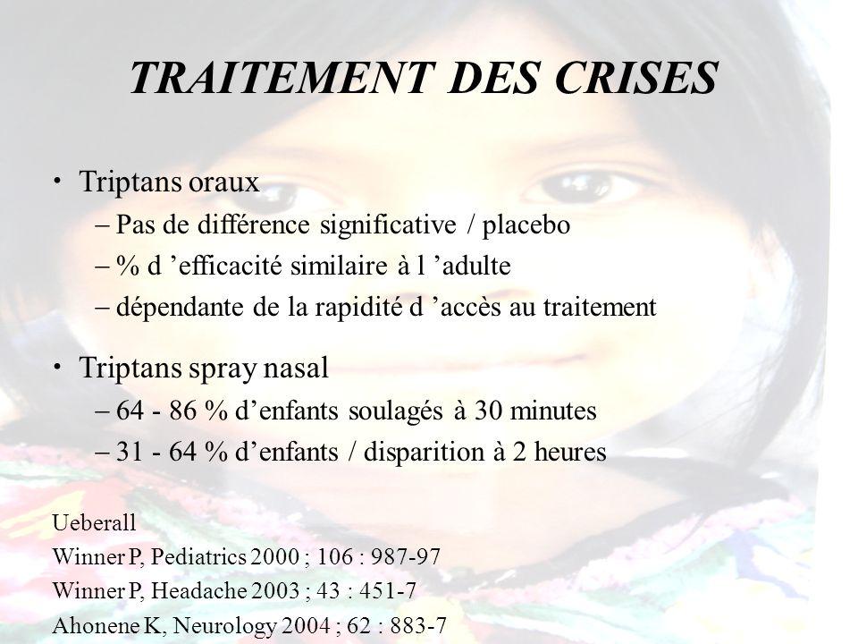 TRAITEMENT DES CRISES Triptans oraux Triptans spray nasal