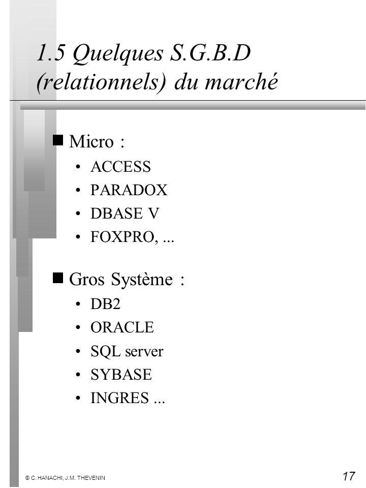 1.5 Quelques S.G.B.D (relationnels) du marché