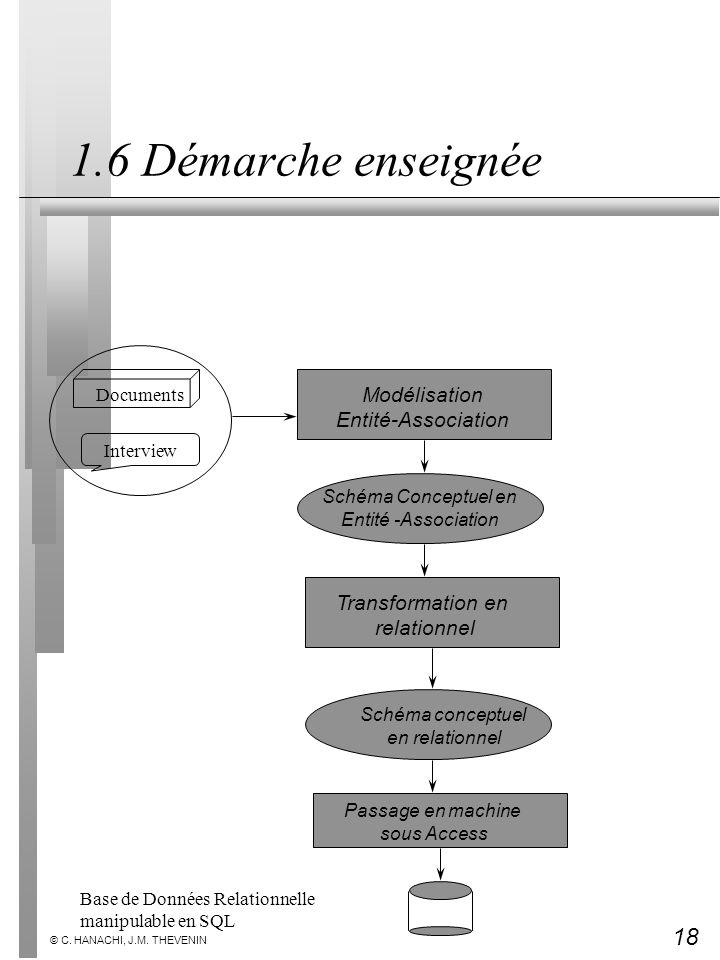 1.6 Démarche enseignée Modélisation Entité-Association