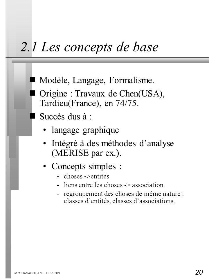 2.1 Les concepts de base Modèle, Langage, Formalisme.