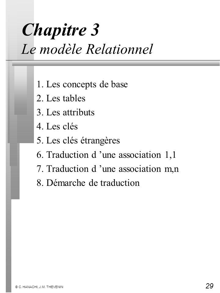 Chapitre 3 Le modèle Relationnel