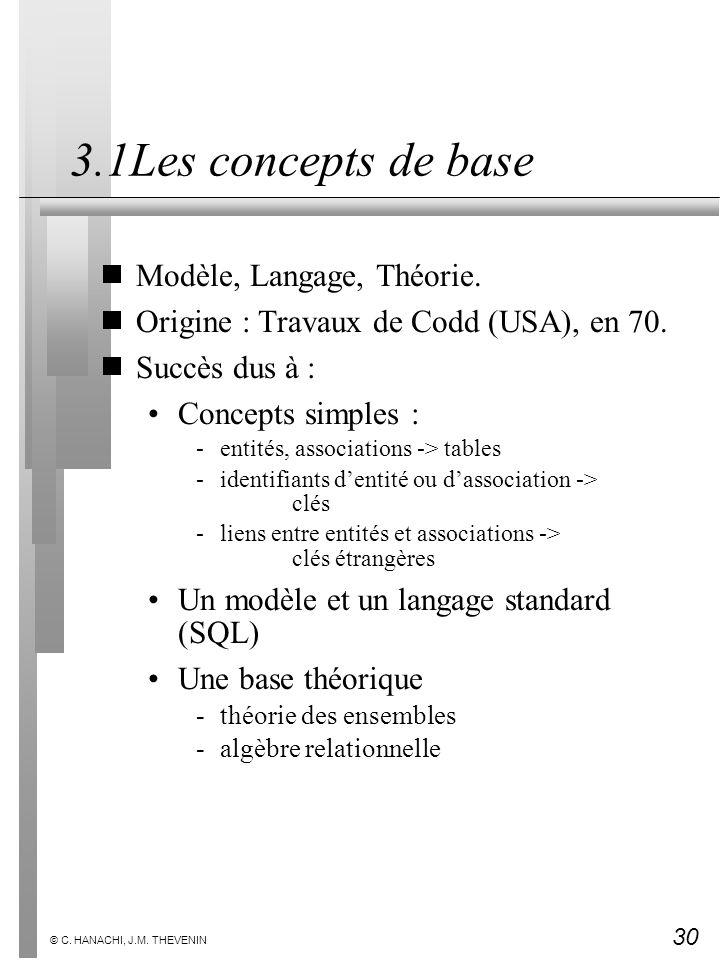 3.1Les concepts de base Modèle, Langage, Théorie.