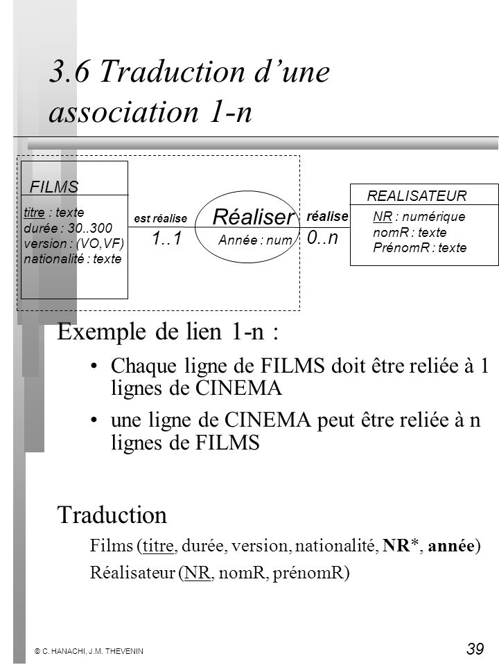 3.6 Traduction d'une association 1-n