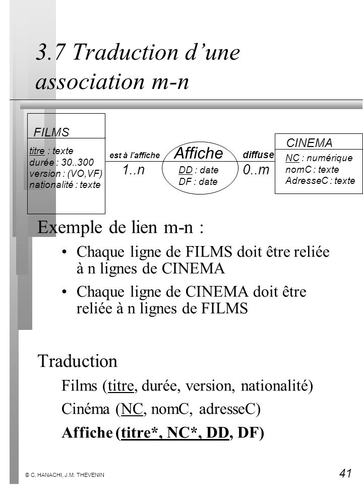 3.7 Traduction d'une association m-n