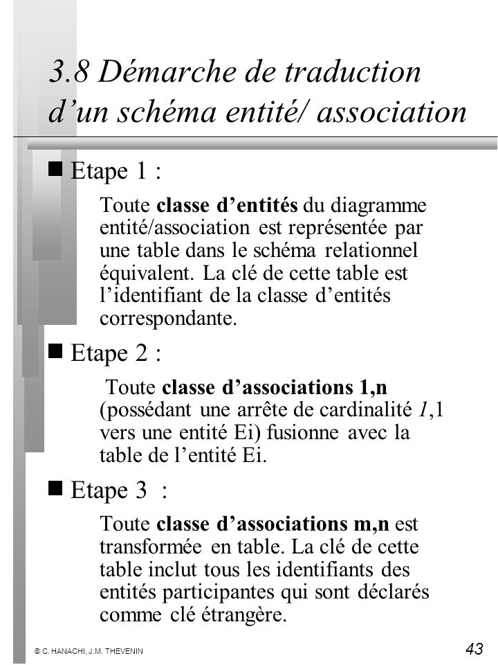 3.8 Démarche de traduction d'un schéma entité/ association