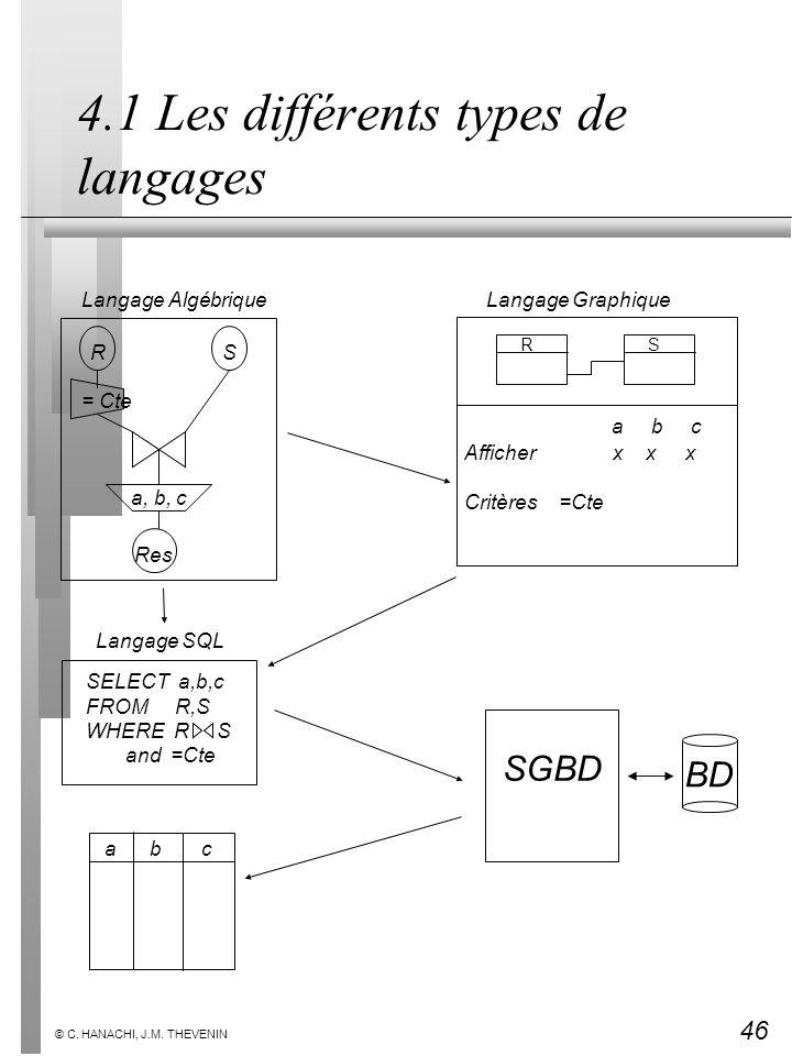 4.1 Les différents types de langages
