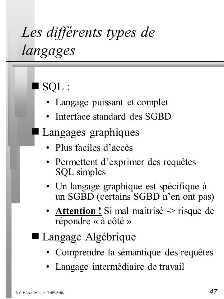 Les différents types de langages