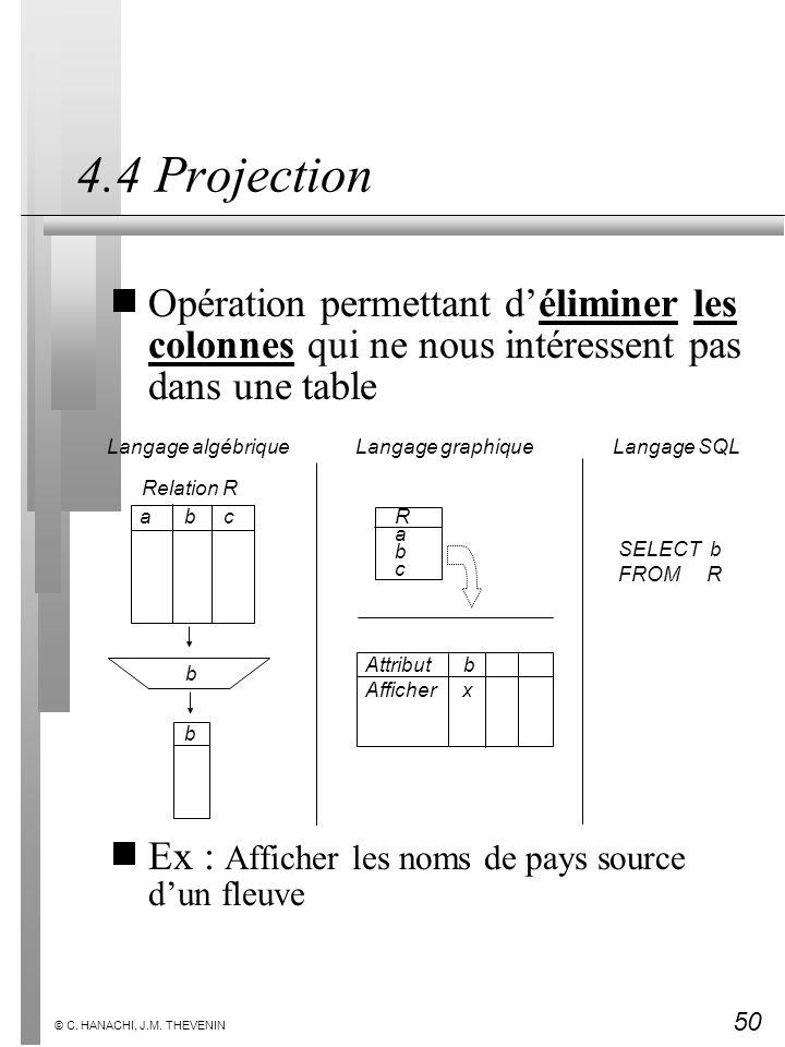4.4 Projection Opération permettant d'éliminer les colonnes qui ne nous intéressent pas dans une table.