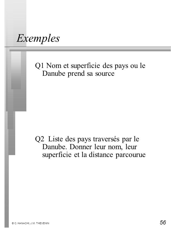 Exemples Q1 Nom et superficie des pays ou le Danube prend sa source