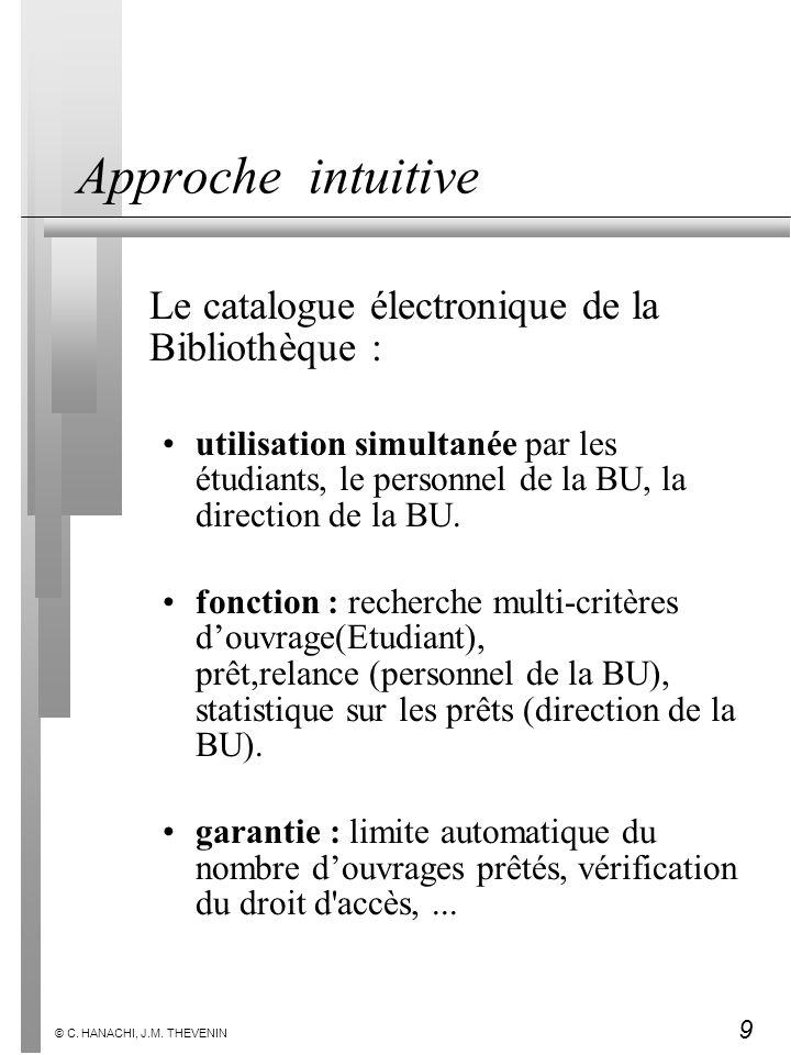Approche intuitive Le catalogue électronique de la Bibliothèque :