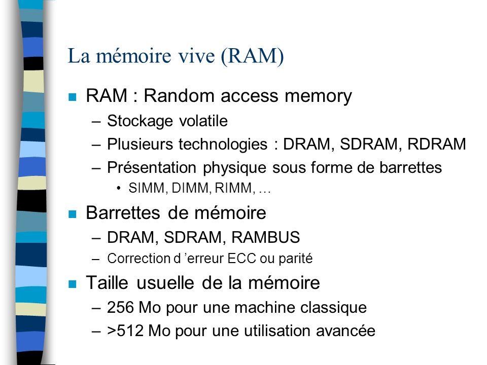 La mémoire vive (RAM) RAM : Random access memory Barrettes de mémoire