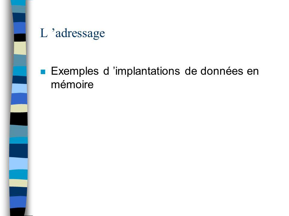 L 'adressage Exemples d 'implantations de données en mémoire