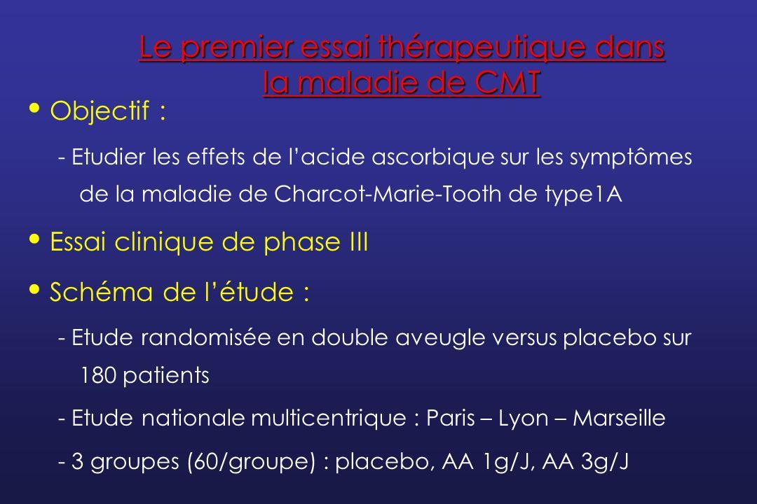 Le premier essai thérapeutique dans la maladie de CMT