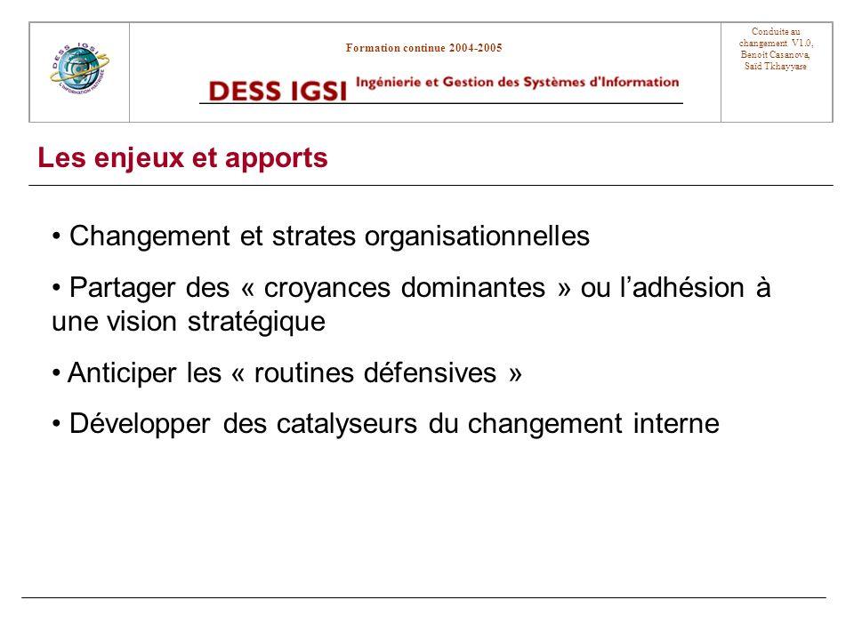 Les enjeux et apports Changement et strates organisationnelles. Partager des « croyances dominantes » ou l'adhésion à une vision stratégique.