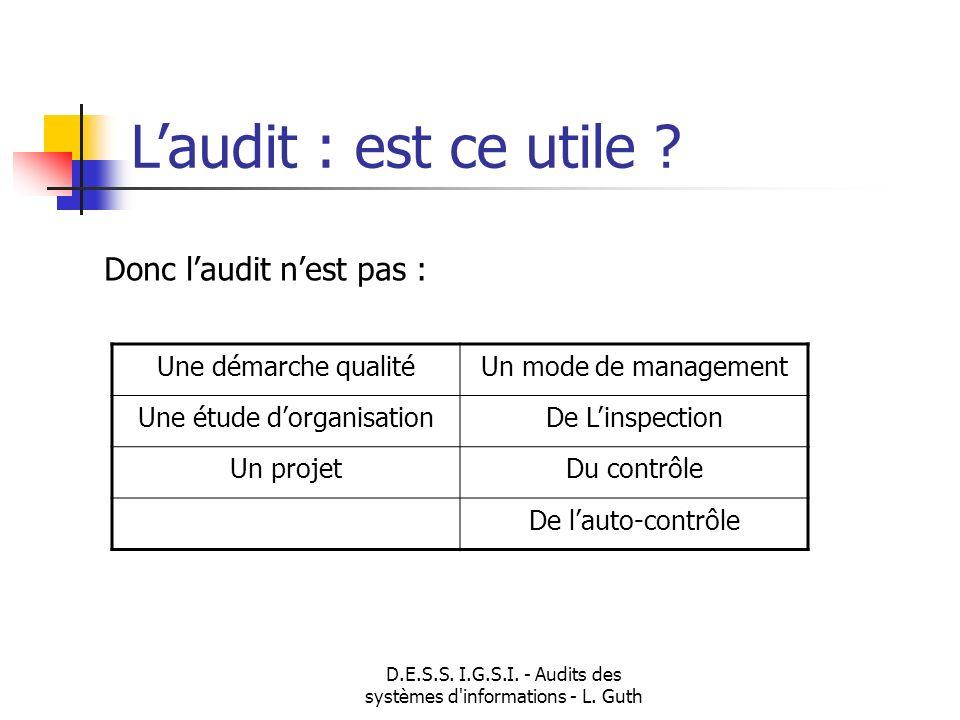 L'audit : est ce utile Donc l'audit n'est pas : Une démarche qualité