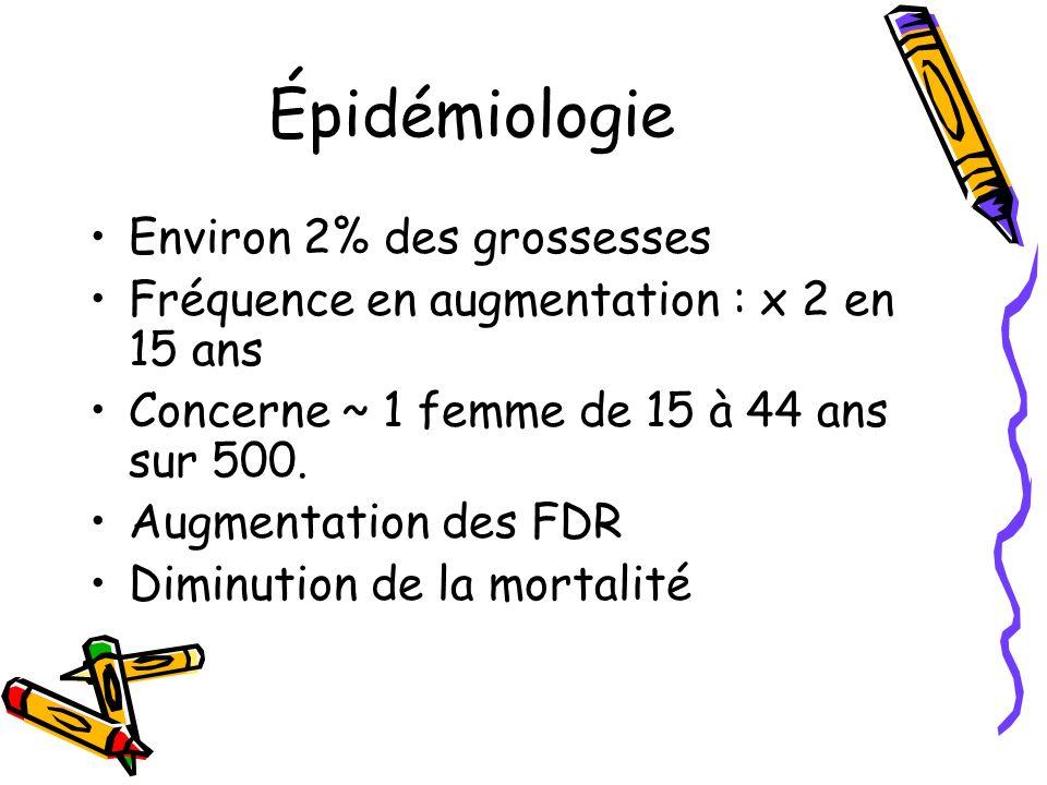 Épidémiologie Environ 2% des grossesses