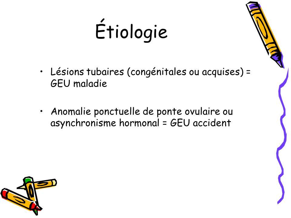 Étiologie Lésions tubaires (congénitales ou acquises) = GEU maladie