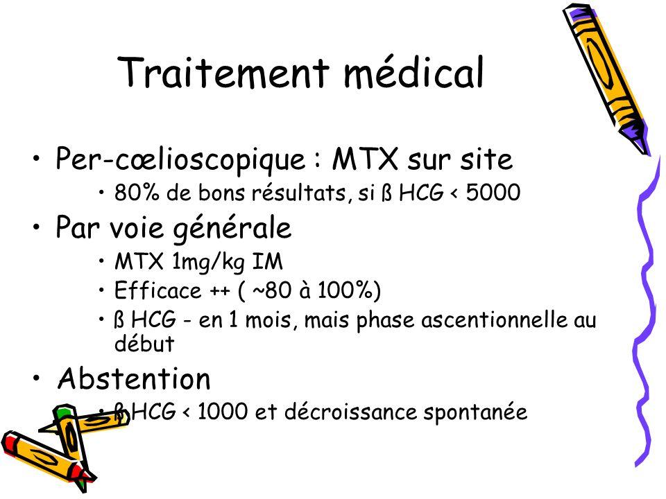Traitement médical Per-cœlioscopique : MTX sur site Par voie générale