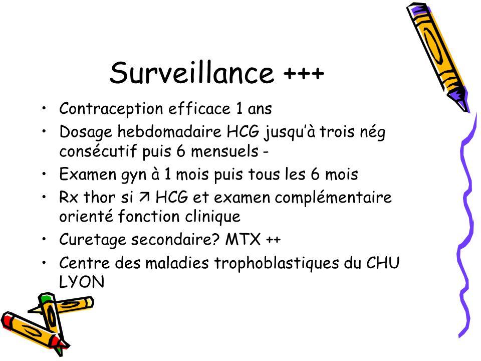 Surveillance +++ Contraception efficace 1 ans