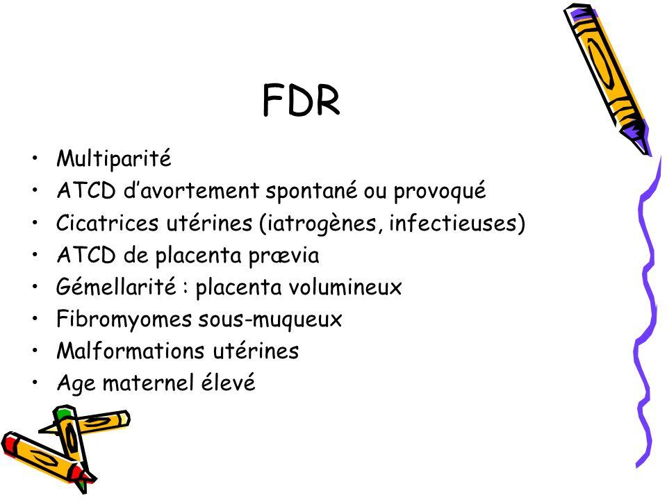 FDR Multiparité ATCD d'avortement spontané ou provoqué