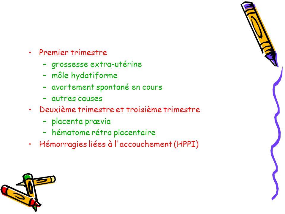 Premier trimestregrossesse extra-utérine. môle hydatiforme. avortement spontané en cours. autres causes.
