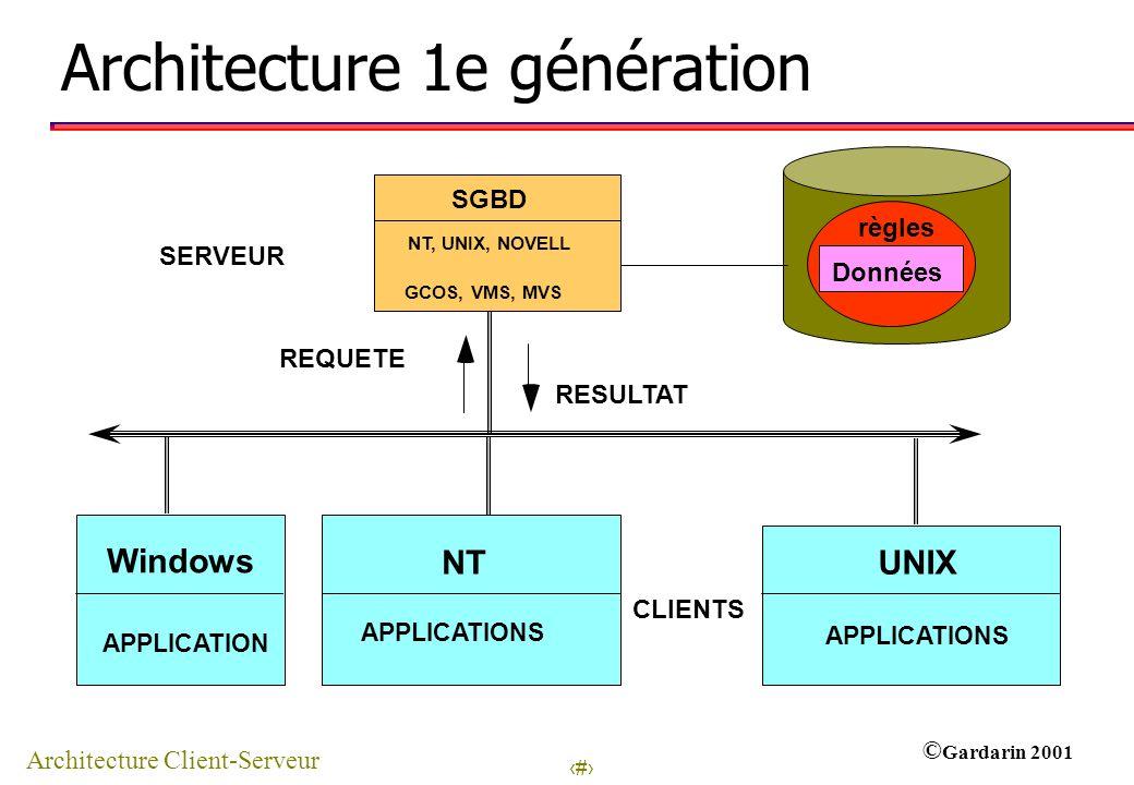 Architecture 1e génération