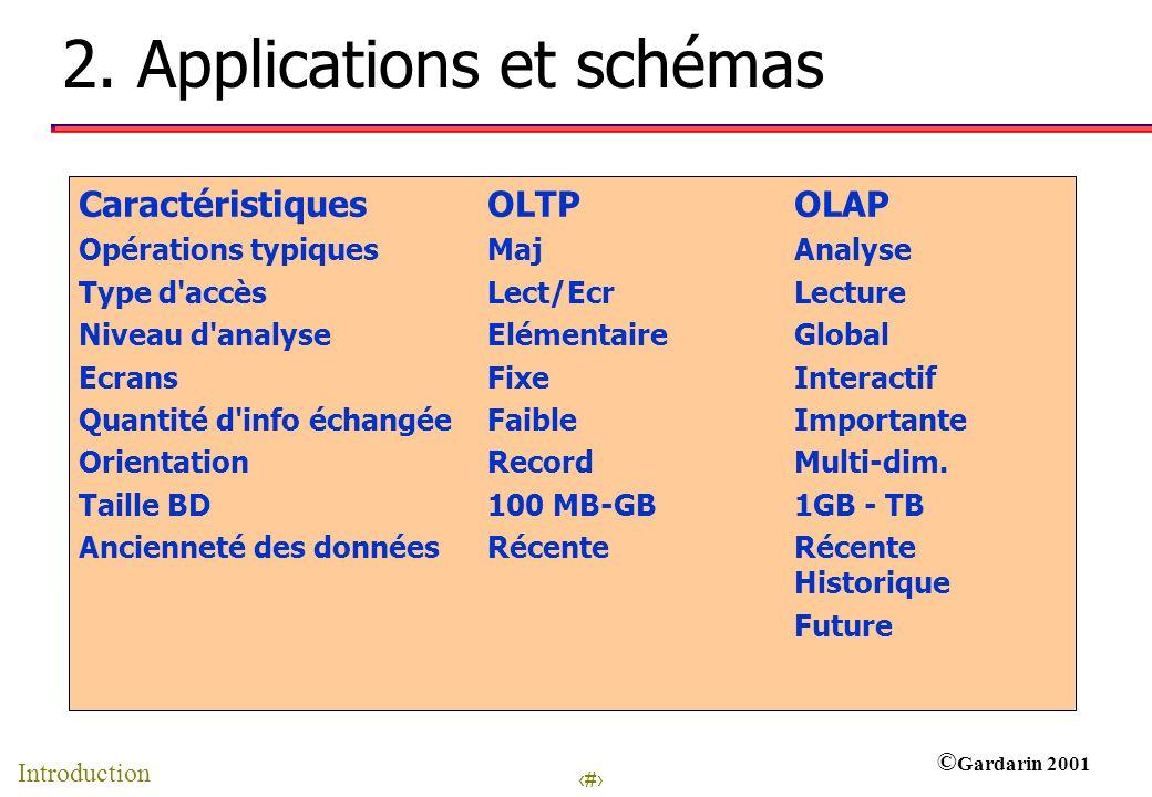 2. Applications et schémas