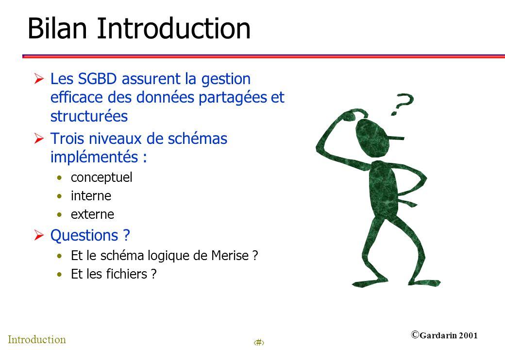 Bilan Introduction Les SGBD assurent la gestion efficace des données partagées et structurées. Trois niveaux de schémas implémentés :