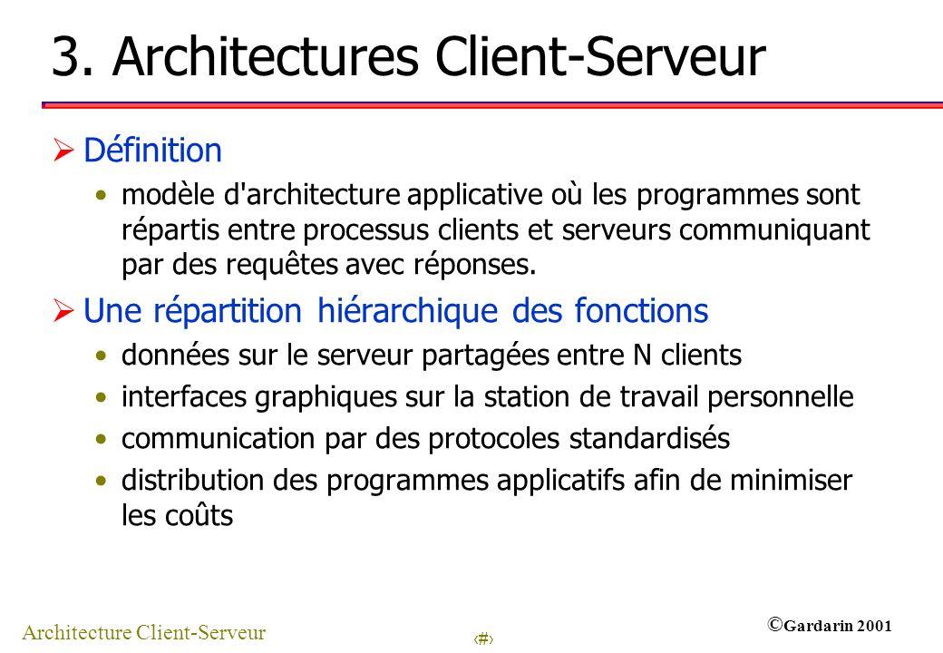 3. Architectures Client-Serveur
