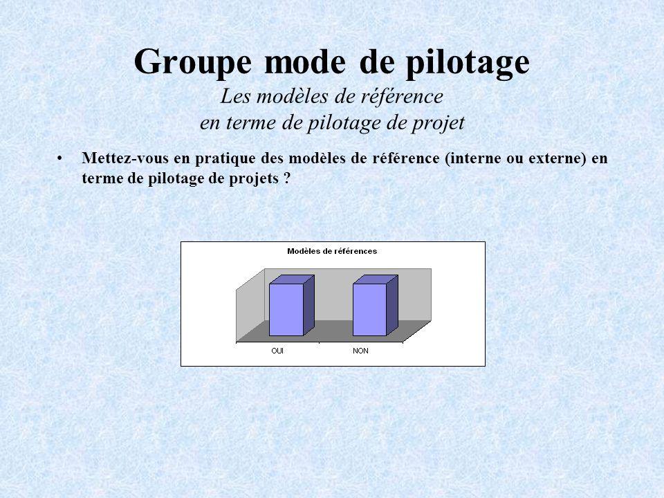 Groupe mode de pilotage Les modèles de référence en terme de pilotage de projet