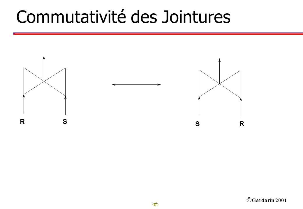 Commutativité des Jointures