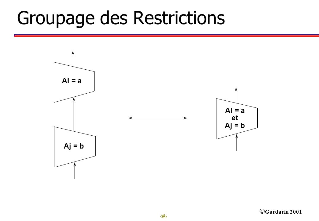 Groupage des Restrictions