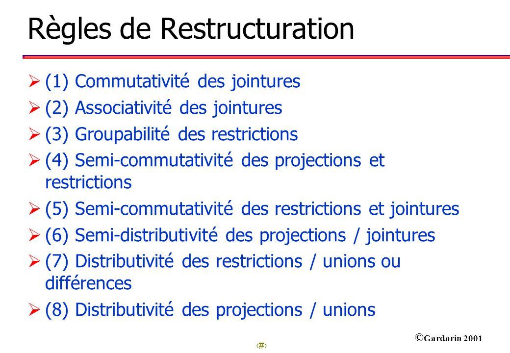 Règles de Restructuration
