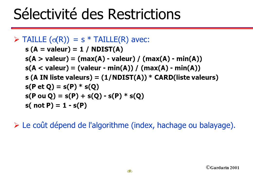 Sélectivité des Restrictions