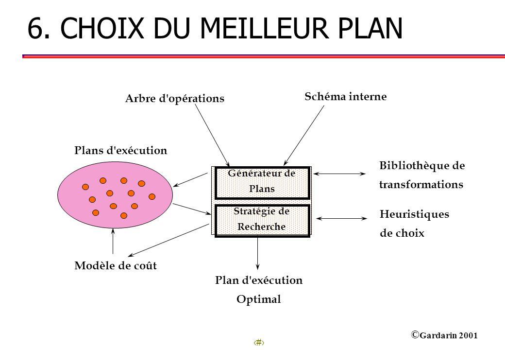 6. CHOIX DU MEILLEUR PLAN Schéma interne Arbre d opérations