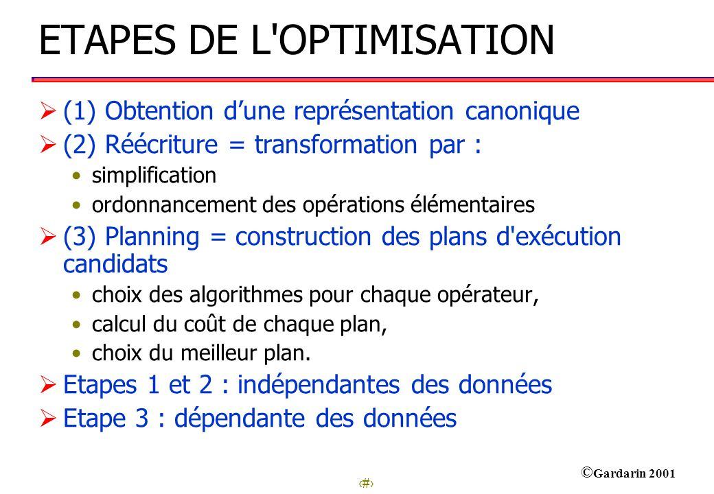 ETAPES DE L OPTIMISATION