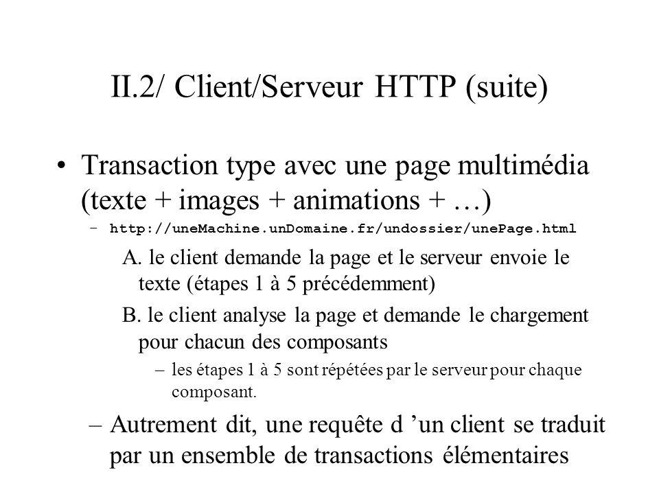 II.2/ Client/Serveur HTTP (suite)