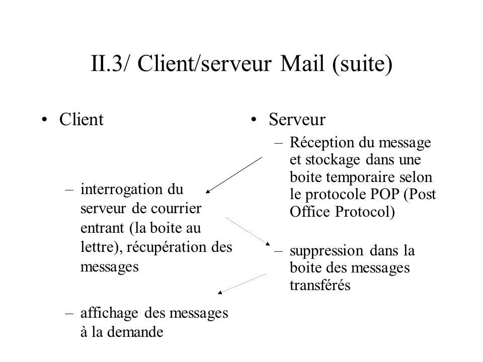 II.3/ Client/serveur Mail (suite)