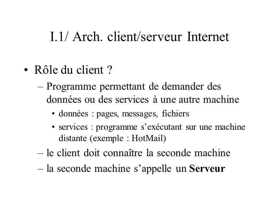 I.1/ Arch. client/serveur Internet