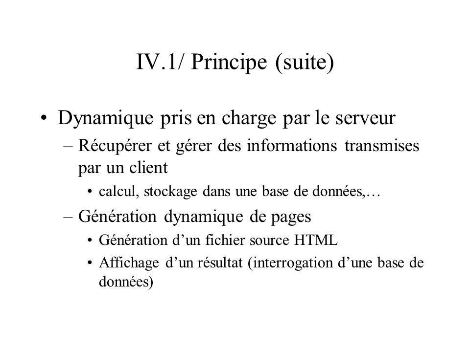 IV.1/ Principe (suite) Dynamique pris en charge par le serveur