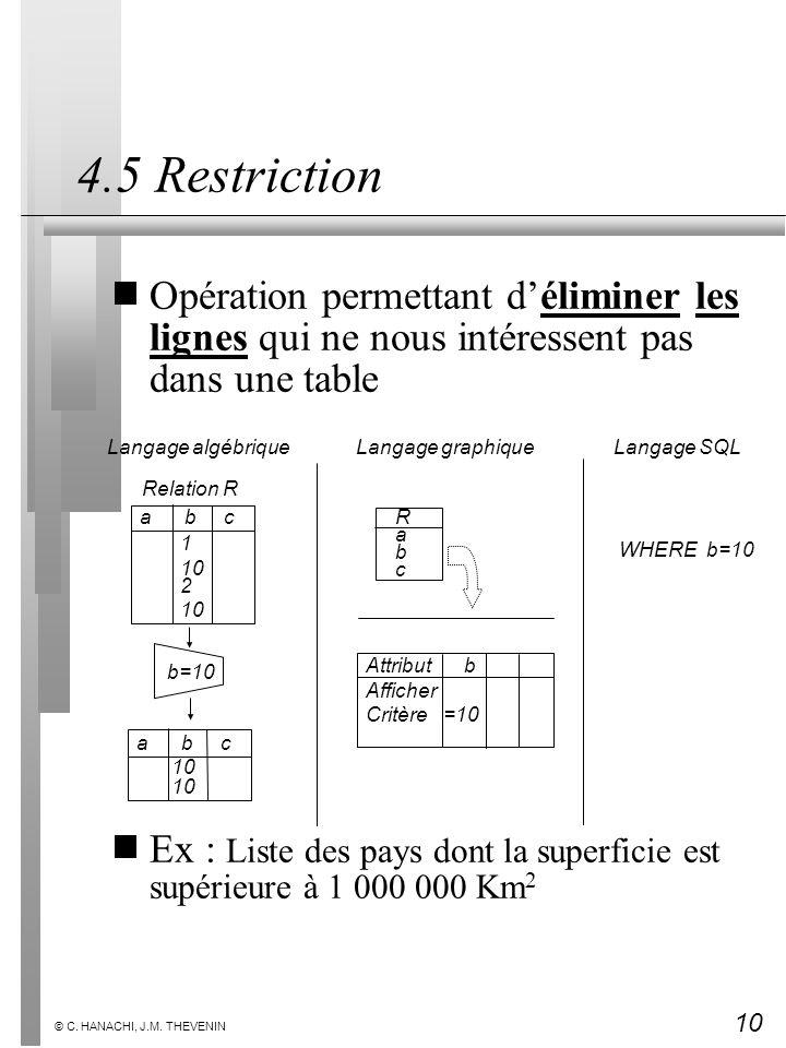 4.5 Restriction Opération permettant d'éliminer les lignes qui ne nous intéressent pas dans une table.