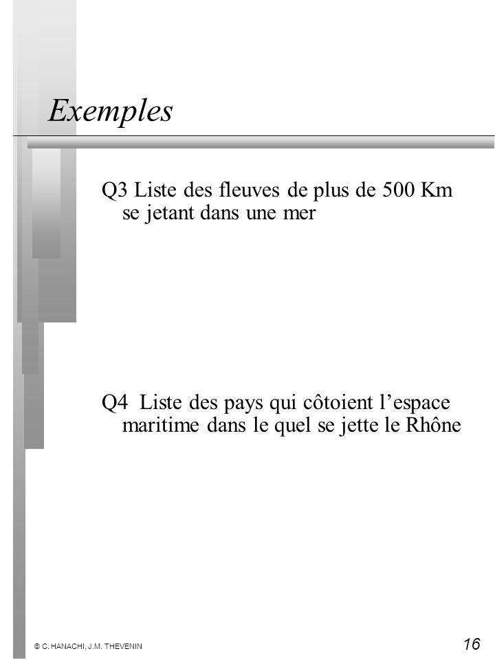 Exemples Q3 Liste des fleuves de plus de 500 Km se jetant dans une mer