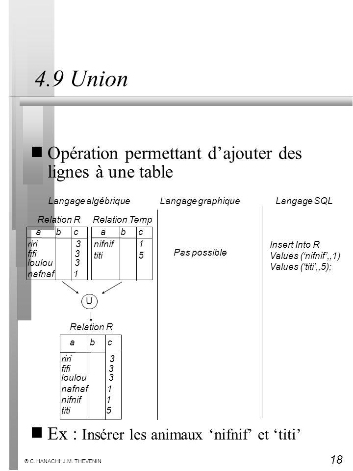 4.9 Union Opération permettant d'ajouter des lignes à une table